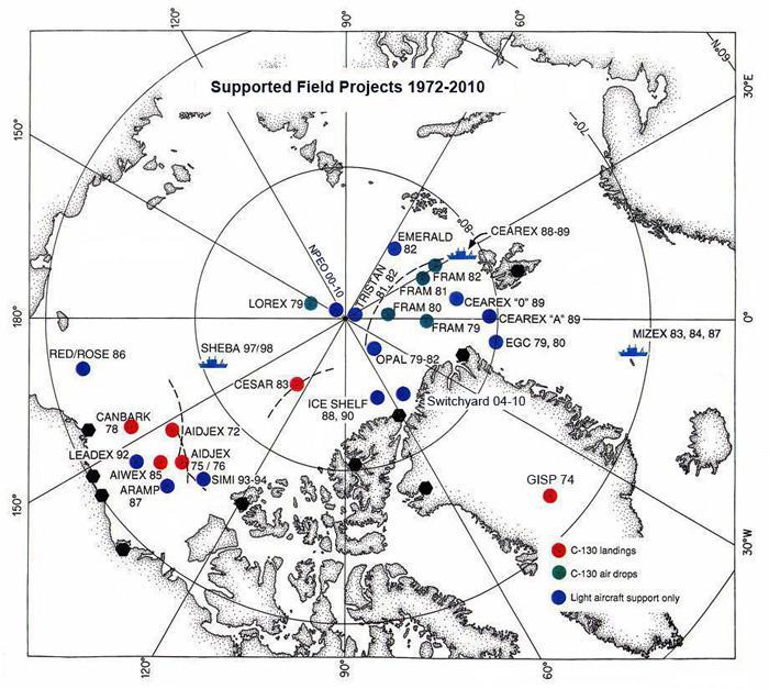 Arctic Ice Stations